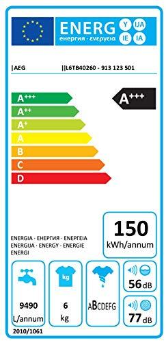 AEG L6TB40260 Waschmaschine Toplader / 6,0 kg / Mengenautomatik / Nachlegefunktion / Kindersicherung / Wasserstopp / 1200 U/min - 2