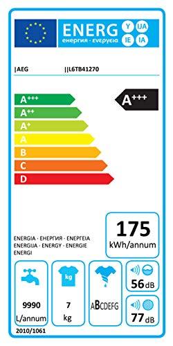 AEG L6TB41270 Waschmaschine / Energieklasse A+++ (175 kWh pro Jahr) / 7 kg / Toplader Waschautomat / ProSense Mengenautomatik / Startzeitvorwahl / Weiß - 10