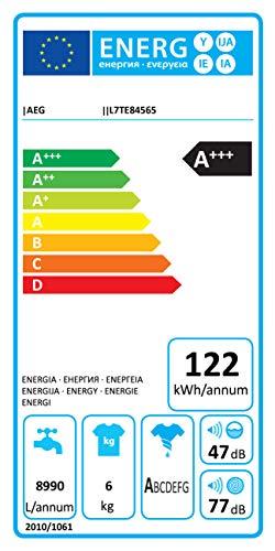 AEG L7TE84565 Waschmaschine / EEK A+++ ( 122 kWh/Jahr / 6 kg / ProSteam Technologie / ProSense Mengenautomatik / Toplader / Startzeitvorwahl / Knitterschutz - 17