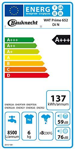 Bauknecht WAT Prime 652 Di N Toplader-Waschmaschine / 6 kg / 1152 UpM/FreshFinish/Startzeitvorwahl/Kurz 30'/ Kaltwäsche-Option/Antiflecken-Programm, Weiß - 8
