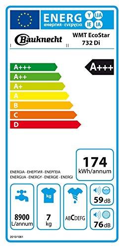 Bauknecht WMT EcoStar 732 Di Waschmaschine TL / A+++ / 174 kWh/Jahr / 1200 UpM / 7 kg / Startzeitvorwahl und Restzeitanzeige /FreshFinish - verhindert zuverlässig Knitterfalten - 7