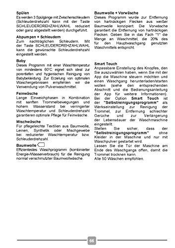 Candy GrandO Vita Toplader-Waschmaschine CVS GTG374DM/1-84, Füllmenge 7 kg, EEK A+++, 17 Programme, Schleuderleistung 1400 U/min, NFC Technologie - 4