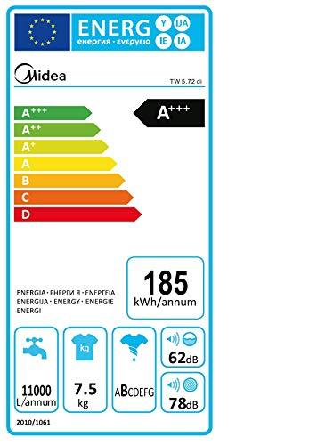 Midea Toplader Waschmaschine TW 5.72 di / 7,5 KG Fassungsvermögen / Energieeffizienzklasse A+++ / Reload Funktion / 1200 U/min / Soft Opener - 13