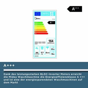 Midea Toplader Waschmaschine TW 5.72 di / 7,5 KG Fassungsvermögen / Energieeffizienzklasse A+++ / Reload Funktion / 1200 U/min / Soft Opener - 6