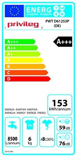 Privileg PWT D61253P (DE) Toplader Waschmaschine / A+++ / 6 kg / 1200 UpM / Startzeitvorwahl / Extra Waschen / Extra Spülen / Wolle-Programm / Wasserschutz / RapidWash-Programme unter 59 Minuten - 9