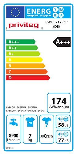 Privileg PWT E71253P (DE) Toplader Waschmaschine / A+++ / 7 kg / 1200 UpM /Soft-Opening/Daunen/Startzeitvorwahl/Wolle-Programm/Wasserschutz/Bügelleicht-Option/Kindersicherung - 10