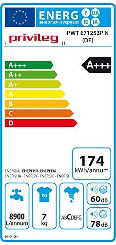 Privileg PWT E71253P N (DE) Toplader Waschmaschine / 7 kg / 1152 UpM/Soft-Opening/Kurz 45'/Startzeitvorwahl/Wolle-Programm/Wasserschutz/Bügelleicht-Option/Kindersicherung Weiß - 6
